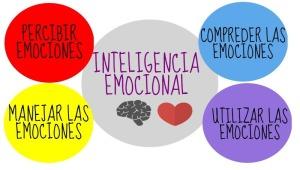 Inteligencia_emocional1